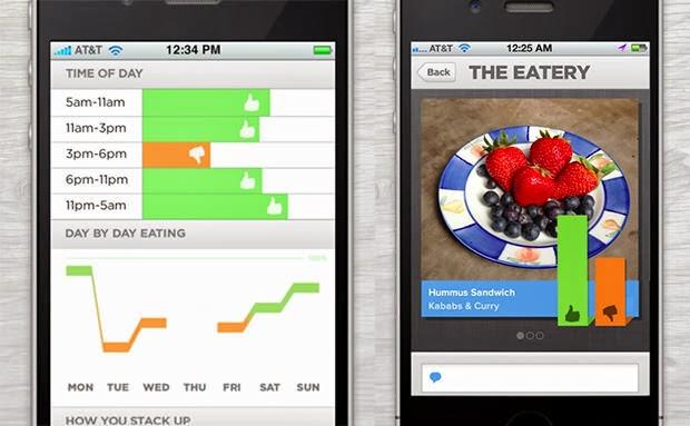 3 Aplikasi Smartphone yang Bisa Bikin Tubuh Langsing