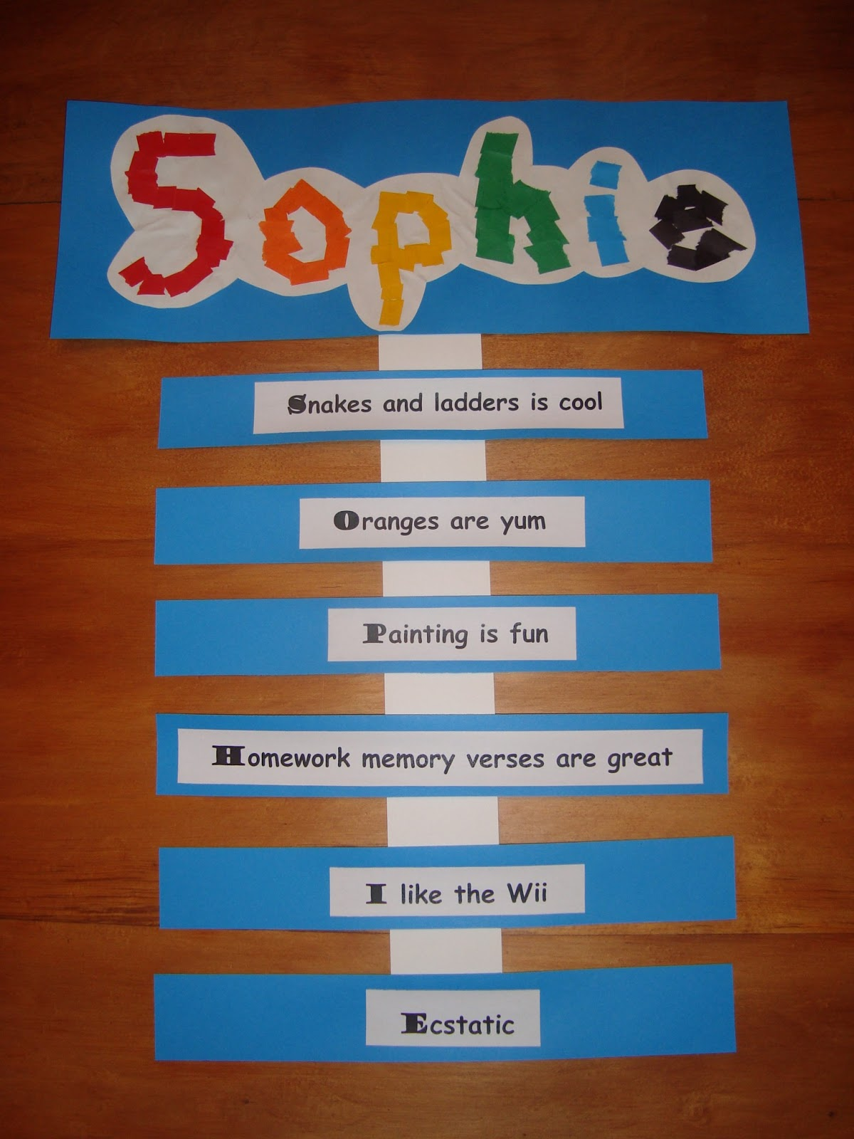 Aroha Team More Of Our Acrostic Poems