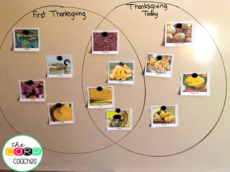 teaching thanksgiving through interactive lessons  u0026 stations
