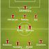 4-2-3-1 Predicted Arsenal Lineup Vs Watford: Team news,Aubameyang To Lead The Charge?