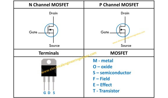 mosfet-working-and-symbol