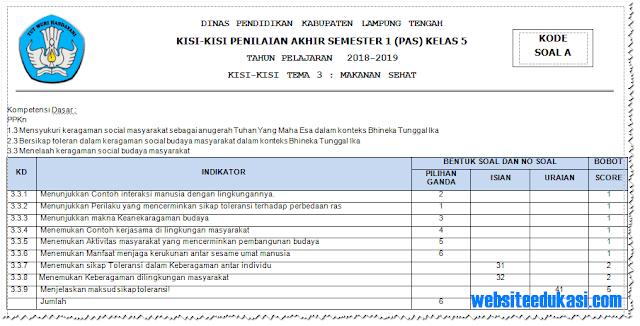 Kisi-Kisi Soal PAS Kelas 5 Semester 1 K13 Tahun 2018/2019