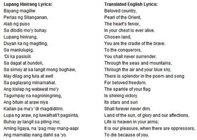 Pilipinas Kong Mahal Lyrics