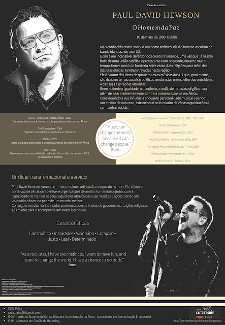 Bono Vox_Catia Paixa_IPAM_PatriciaAraujo_Supervisor_Infographic