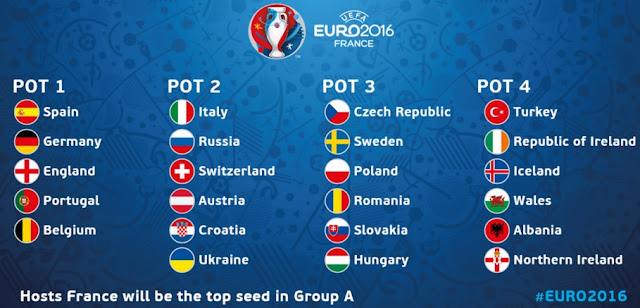 Study the Euro Cup Match Schedule in Details