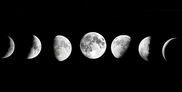 Vedic Astrology Research Portal: All About Moon In Vedic Astrology