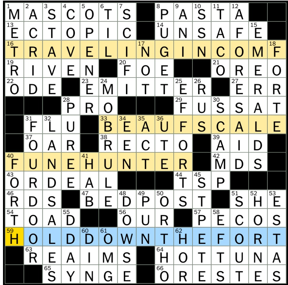 recipe: last word of gone with the wind crossword quiz [21]
