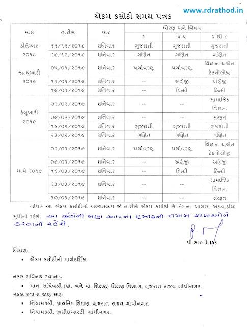 Ekam kasoti Ange Letter - Ekam kasoti Timetable, Ekam kasoti Margdarshika, SSA : Gujarat