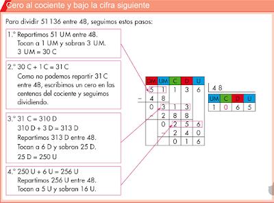 http://primerodecarlos.com/CUARTO_PRIMARIA/noviembre/Unidad_4/actividades/matematicas/aprende_division_3/visor.swf