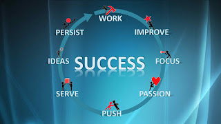 success status images