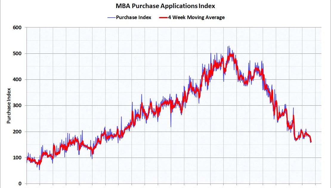 Average 15 year mortgage refinance rate myideasbedroom com