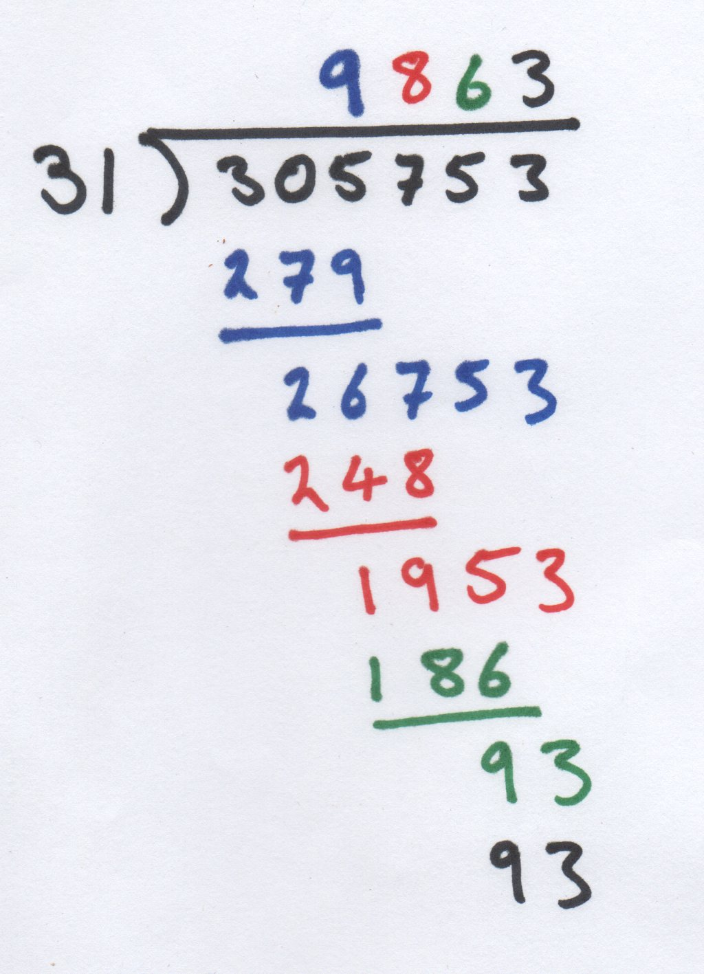Long Division Teaching Long Division And Division On