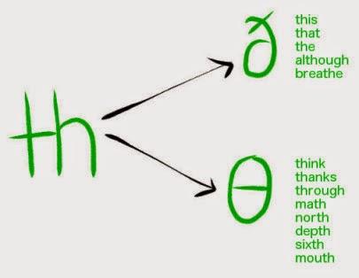 Meet sound pronunciation