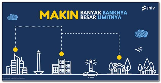transfer antar bank tanpa biaya shivapp