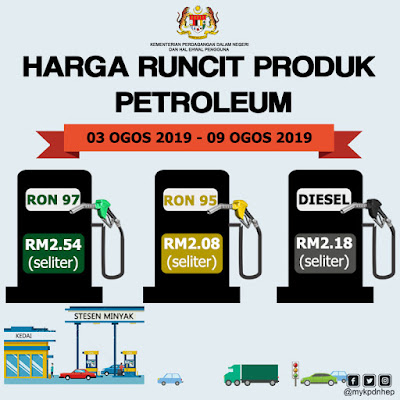 Harga Runcit Produk Petroleum (3 Ogos 2019 - 9 Ogos 2019)
