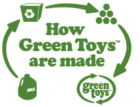 green toys recycling