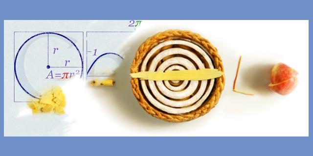 Pi Day, Memperingati Hari Pi ke-30 ala Google Doodle
