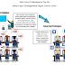 """Model Pembelajaran """"You-Do""""  dalam Upaya Meningkatkan Keterampilan """"Digital Literacy"""" Siswa"""