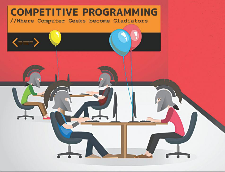 Competitive programming to level up skills | blog
