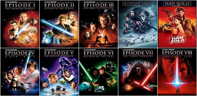 Descarga Star Wars Saga Completa 2019 Mega Sin Publicidad 1080p Español Latino Descarga Sin Publicidad