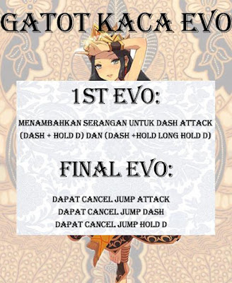Gatot Kaca Evolution Lost Saga Indonesia