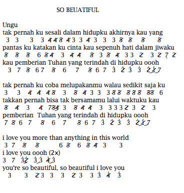 Not Angka Pianika Lagu Ungu So Beautiful