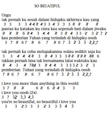 Not Angka Pianika Lagu Ungu So Beautiful