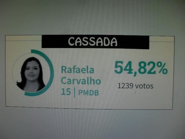 Image result for foto da prefeita de agua Nova RAfaela carvalho