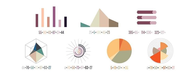 FF Chartwell una tipografía que crea gráficas