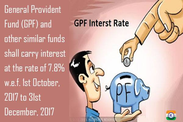 GPF-INTEREST-RATE