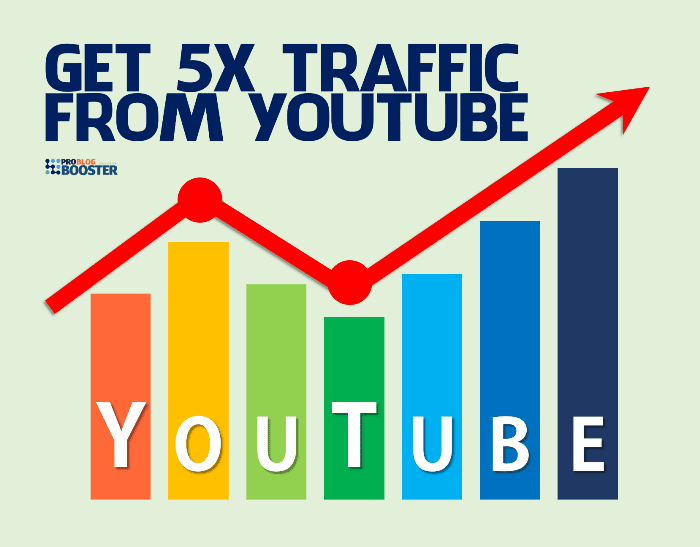 Get Website Traffic From YouTube