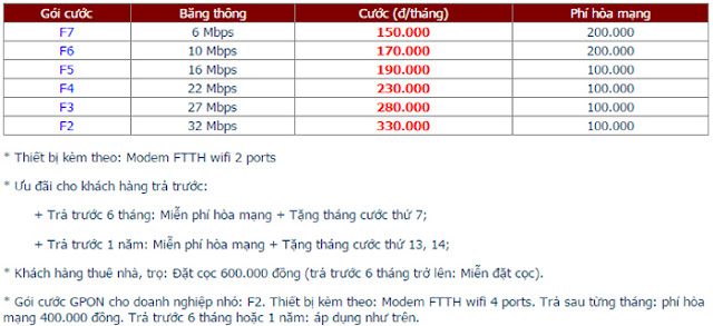 Lắp đăt internet FPT xã Tân Xuân 1