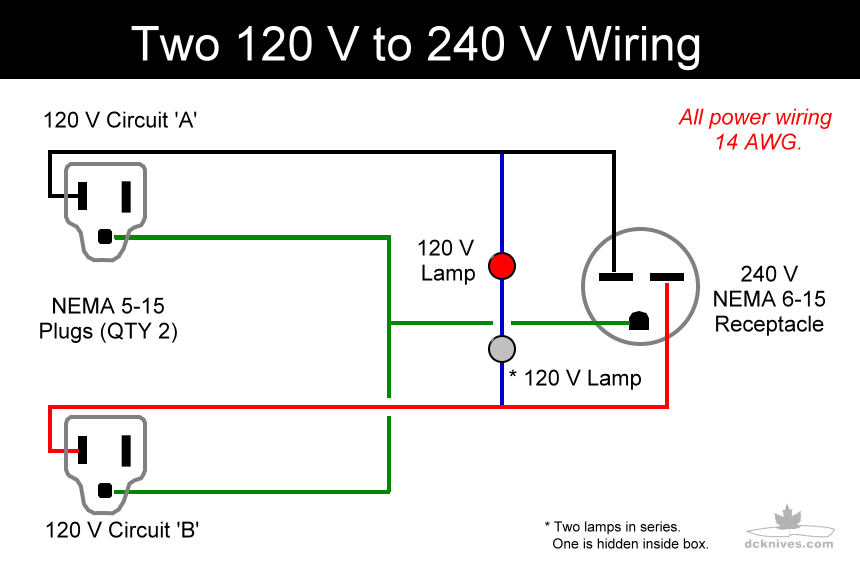 Amp 240 Volt Receptacle Wiring Diagram Get Free Image About Wiring