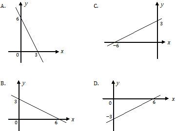 Pembahasan Matematika Smp Un 2014 No 16 20