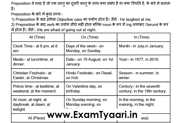 Preposition English Grammar Notes for Competitive SSC and IBPS Bank Exams [ Download PDF ] - Exam Tyaari