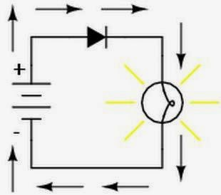 Conventional Flow Notation with Diode and Lamp
