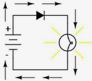Electron Arrow Diagram Electron Arrangement Wiring Diagram
