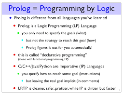 prolog-www.frankydaniel.com