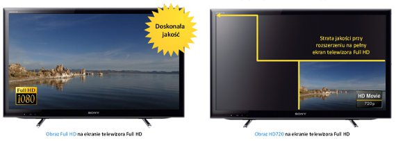 Sony full HD