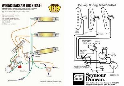 3 pickup les paul wiring diagram kenwood model kdc 152 clases de guitarra : pablo bartolomeo: mics y circuitos para (parte1)