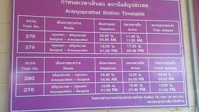 Jadual train di Aranyaprathet