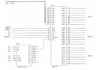 رقاقة 8255A  -دوائر موائمة