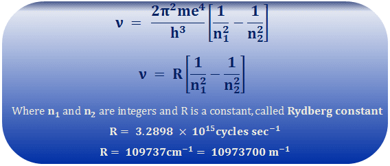 Hydrogen spectrum and Rydberg equation