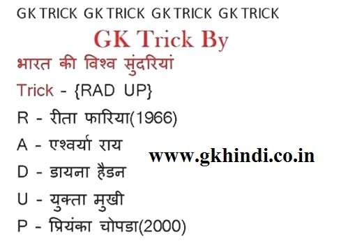 Gk Short Tricks New 2021 | General knowledge GK Tricks PDF in Hindi
