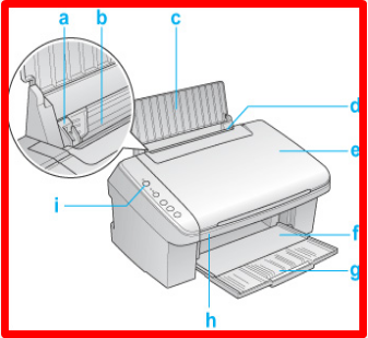 Components of Inkjet Printer