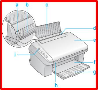 Components of Inkjet Printer