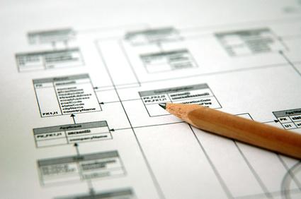 Adding an SQL Azure Linked Server | OJ Develops by OJ Raqueño