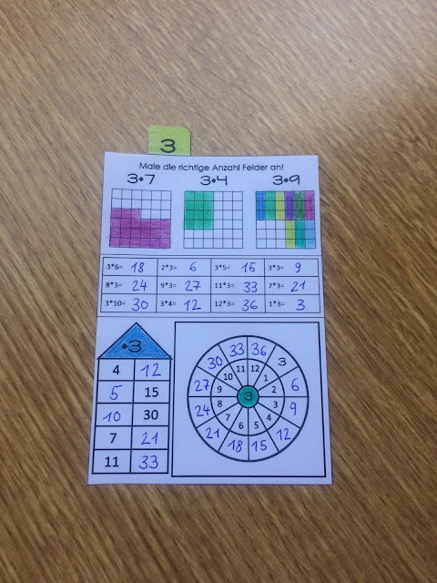Arbeitsblatt zu 3er-Reihe- Multiplikation Anfangsunterricht