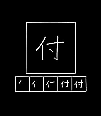 kanji menempelkan