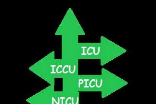 Mengenal Istilah Unit ICU,ICCU,NICU dan PICU Di Rumahsakit